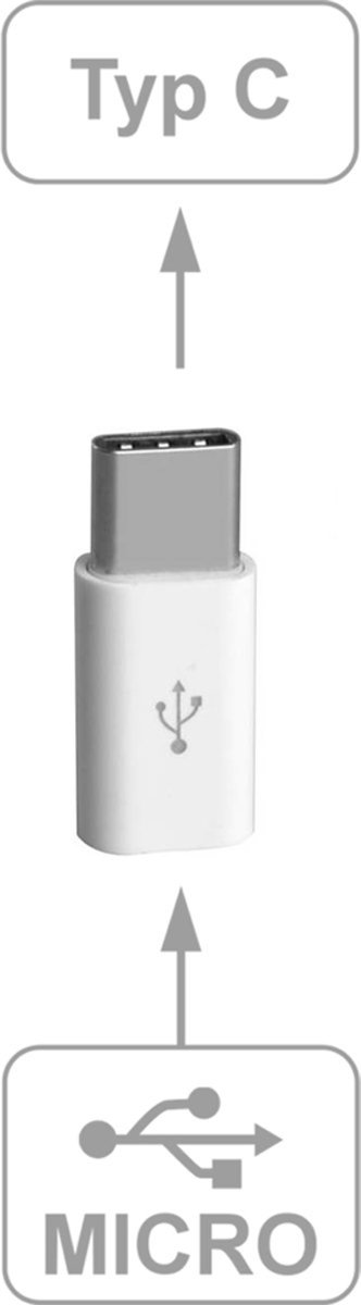Micro USB female naar USB C male – adapter – Wit
