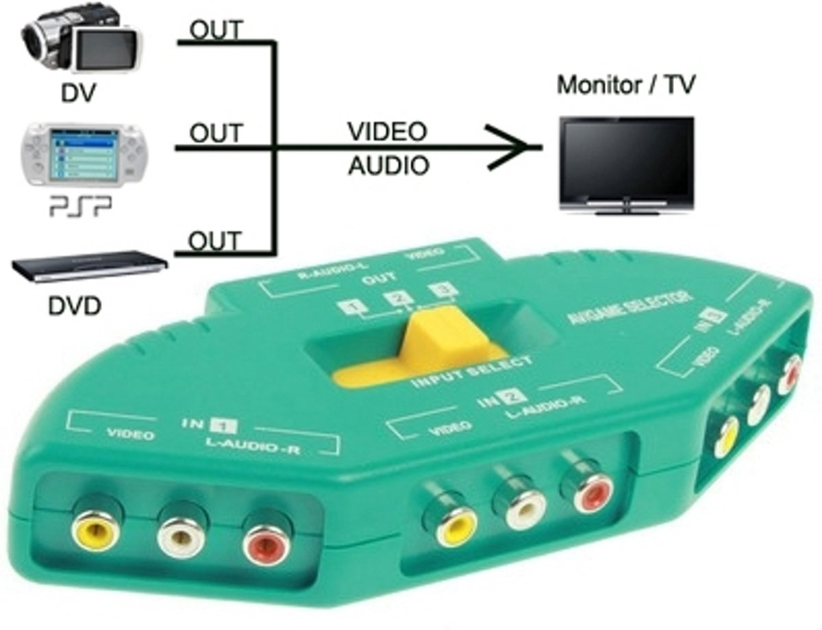 AV Audio-Video Signal Switcher, 3 Groups Input en 1 Group Output (groen)