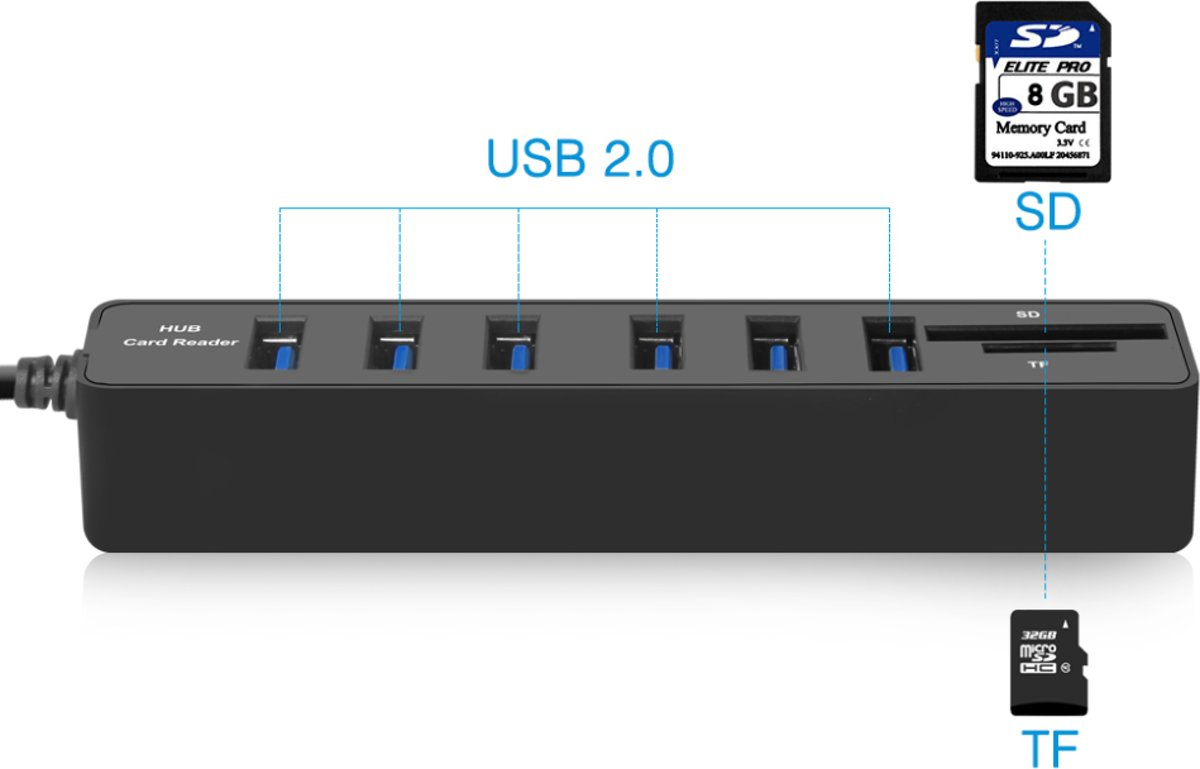 Usb 2.0 hub 6 poorten | 2 card reader | SD + Micro sd card | Zwart