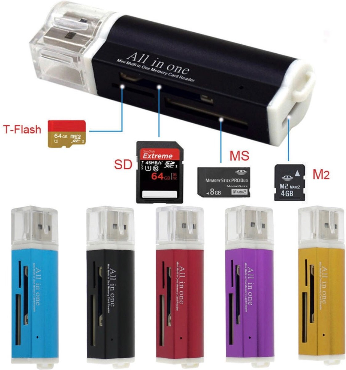 USB Multi Geheugenkaartlezer MS/TF/M2/SD card Reader - PC & Mac