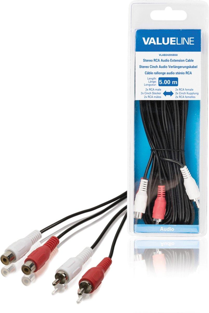 Niedlich Stereo Kabel Farbcode Fotos - Der Schaltplan - triangre.info