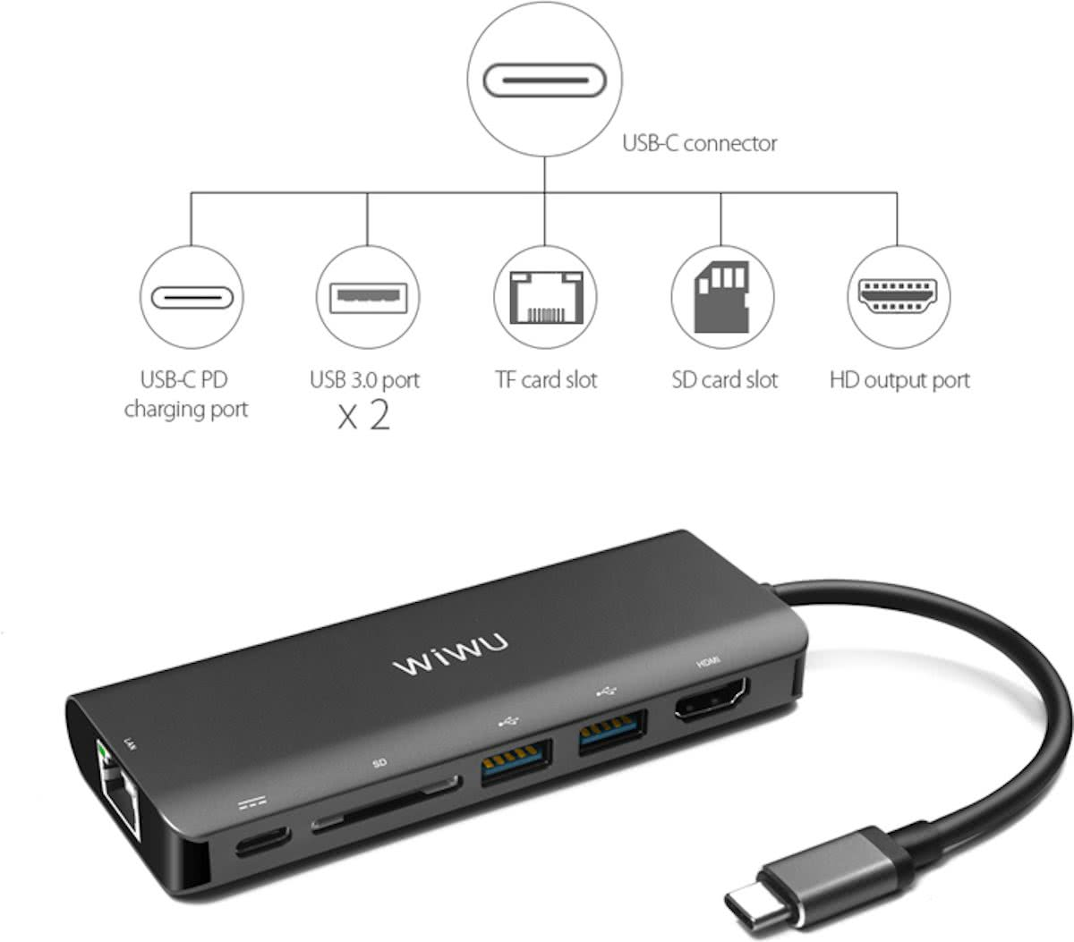 H1 Plus 6-in-1 Type C convertor Hub ( 1x LAN , 1x Type-C,  1x HDMI, 1x SD, 2x USB 3.0) - Grijs