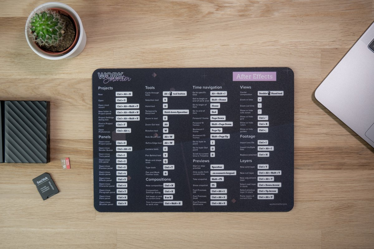 Adobe After Effects Shortcut Mousepad - Windows